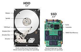 تفاوت VPS SSD با سرور عادی
